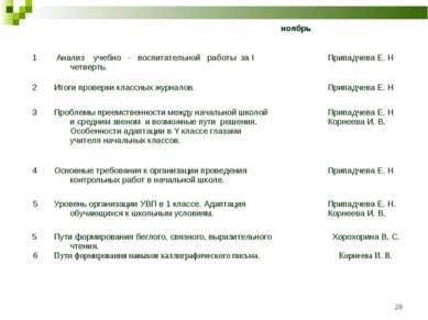 * ноябрь  1 Анализ учебно - воспитательной работы за I четверть. ...