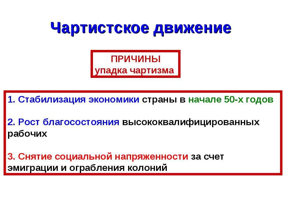 Чартистское движение ПРИЧИНЫ упадка чартизма 1. Стабилизация экономики страны...