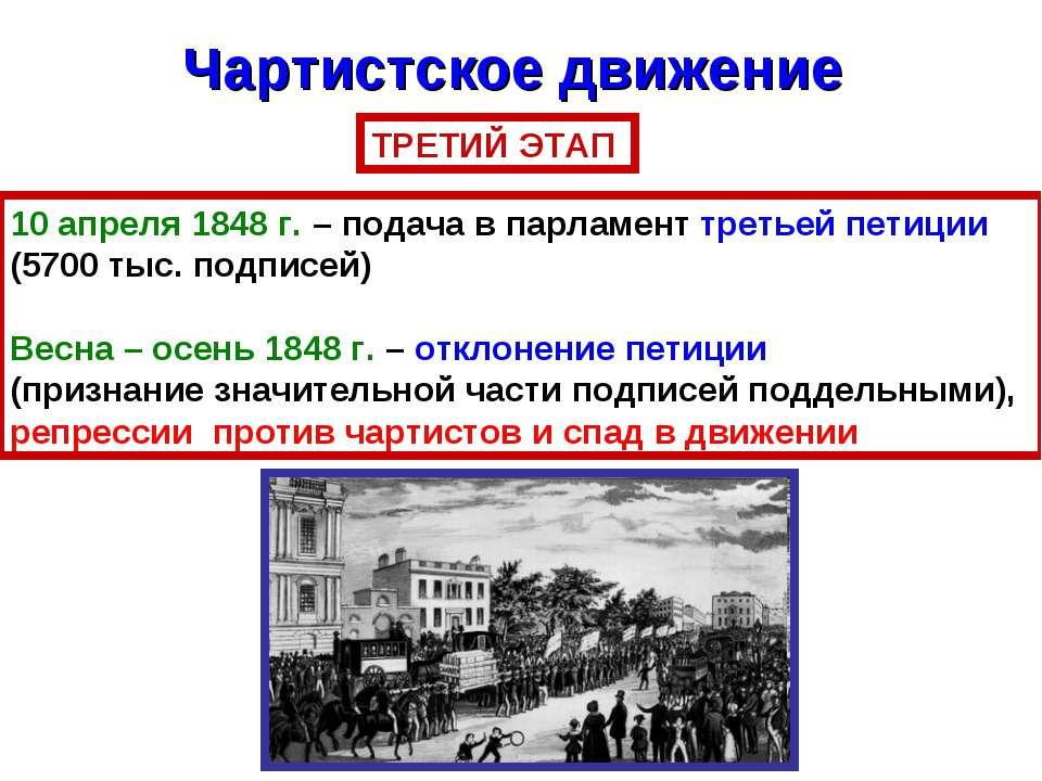 Чартистское движение ТРЕТИЙ ЭТАП 10 апреля 1848 г. – подача в парламент треть...