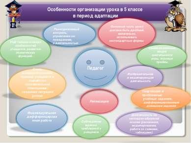 Особенности организации урока в 5 классе в период адаптации