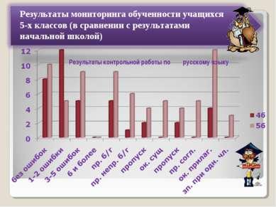 Результаты мониторинга обученности учащихся 5-х классов (в сравнении с резуль...