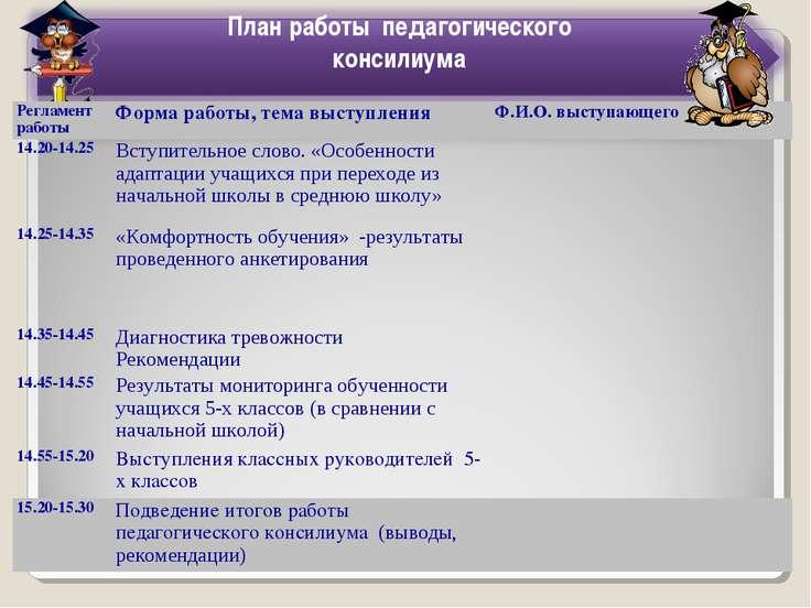 Регламент работы Форма работы, тема выступления Ф.И.О. выступающего 14.20-14....