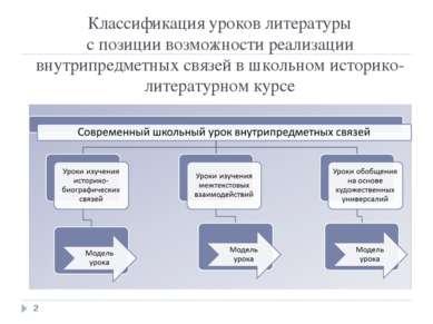 Классификация уроков литературы с позиции возможности реализации внутрипредме...