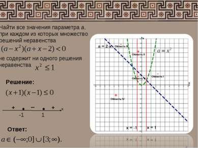 Найти все значения параметра а, при каждом из которых множество решений нерав...
