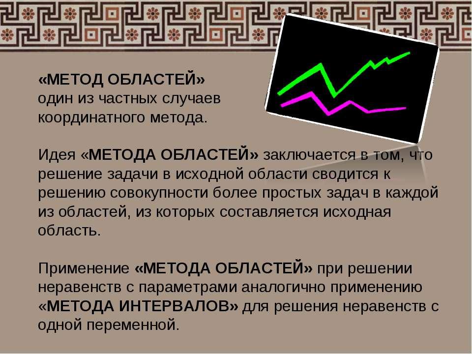 «МЕТОД ОБЛАСТЕЙ» один из частных случаев координатного метода. Идея «МЕТОДА О...