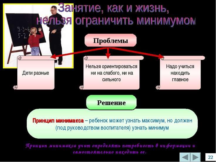 Принцип минимакса учит определять потребность в информации и самостоятельно н...