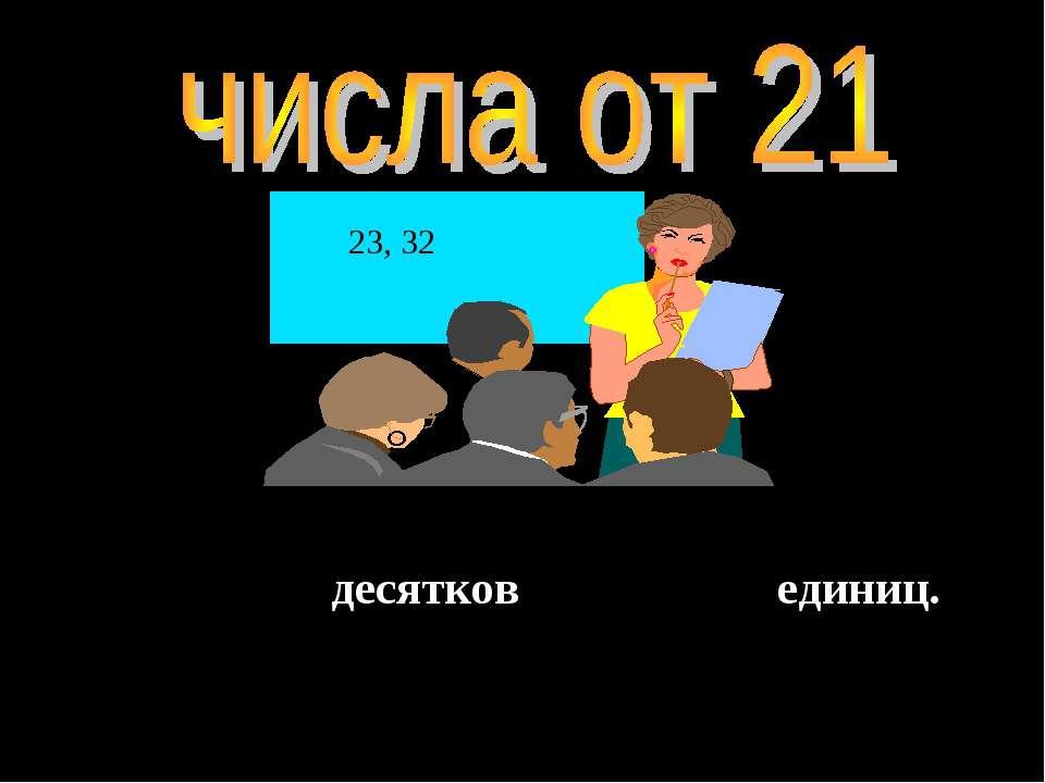 Название этих чисел складывается из названия десятков и названия единиц. 23 -...