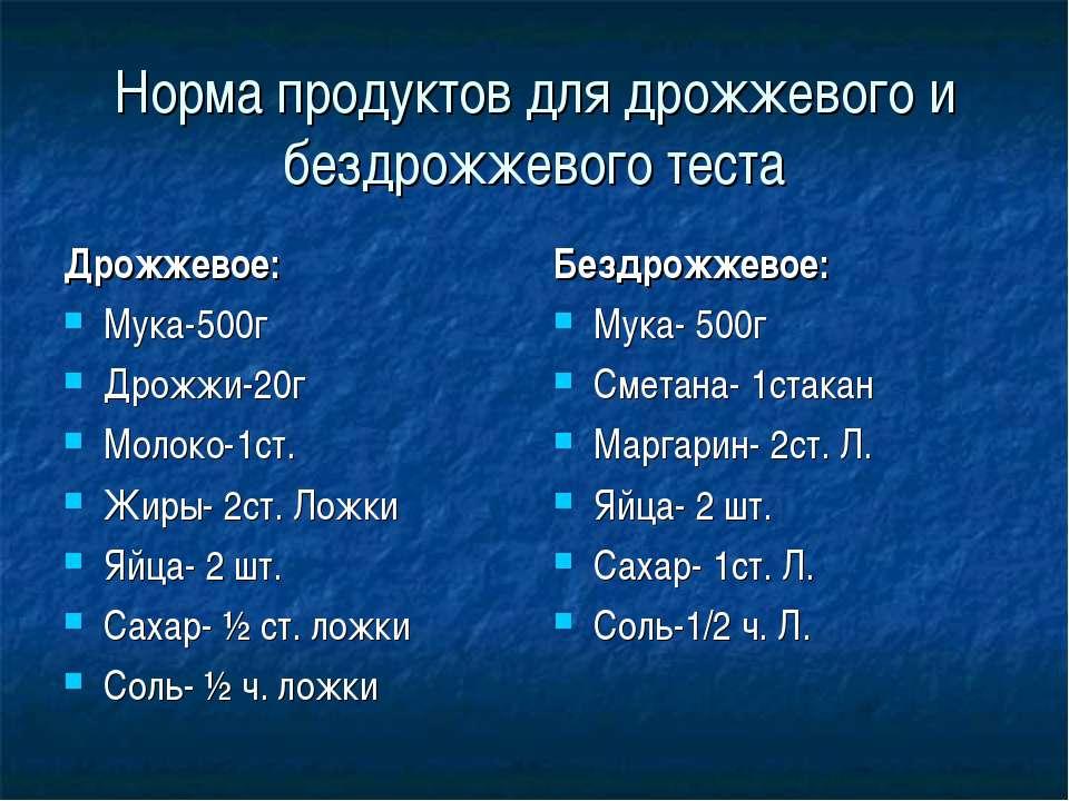 Норма продуктов для дрожжевого и бездрожжевого теста Дрожжевое: Мука-500г Дро...