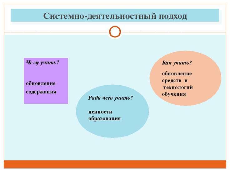 Системно-деятельностный подход Чему учить? обновление содержания Ради чего уч...
