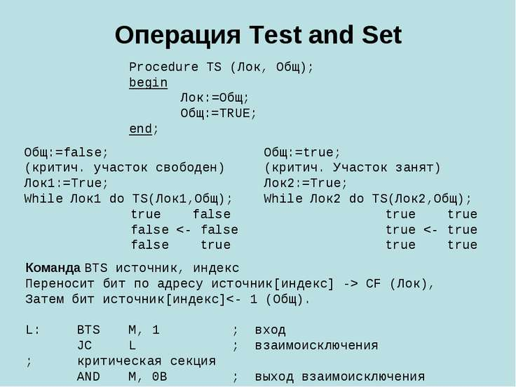 Операция Test and Set Procedure TS (Лок, Общ); begin Лок:=Общ; Общ:=TRUE; end...