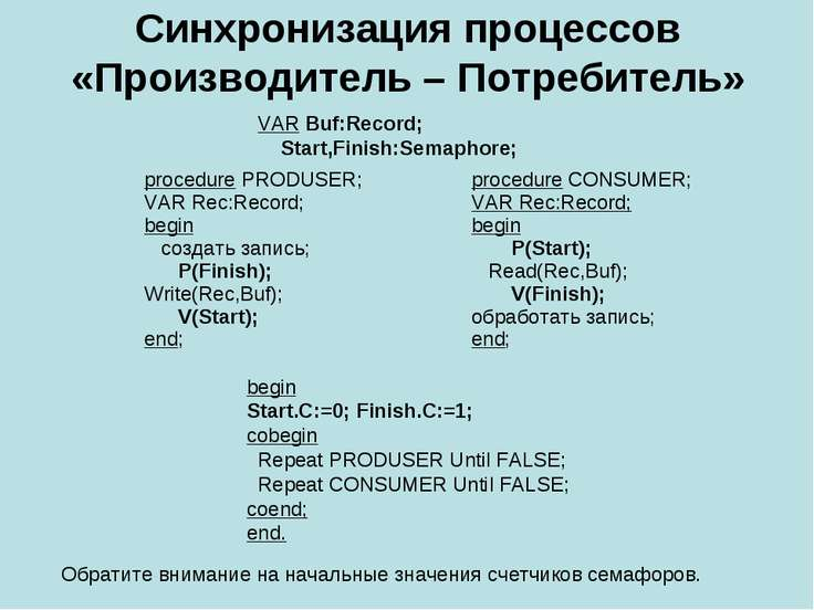 Синхронизация процессов «Производитель – Потребитель» VAR Buf:Record; Start,F...