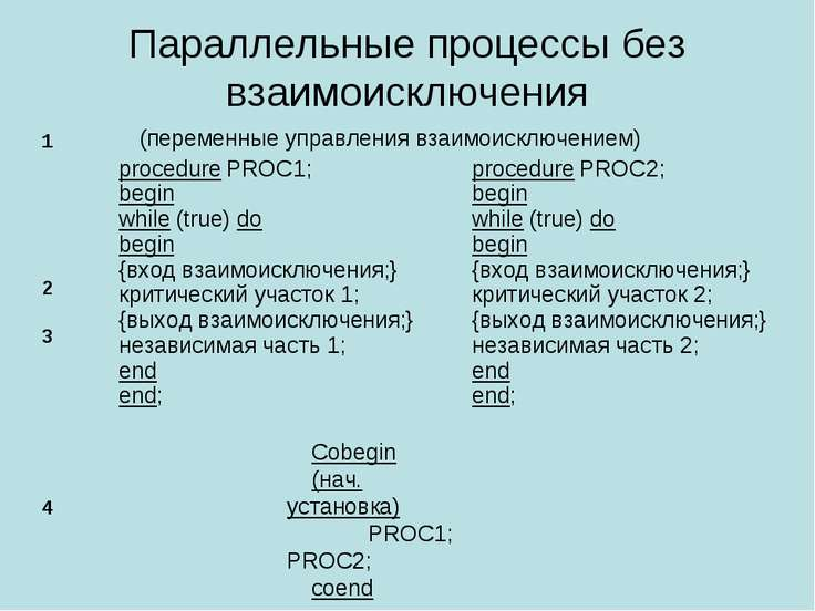 Параллельные процессы без взаимоисключения Cobegin (нач. установка) PROC1; PR...