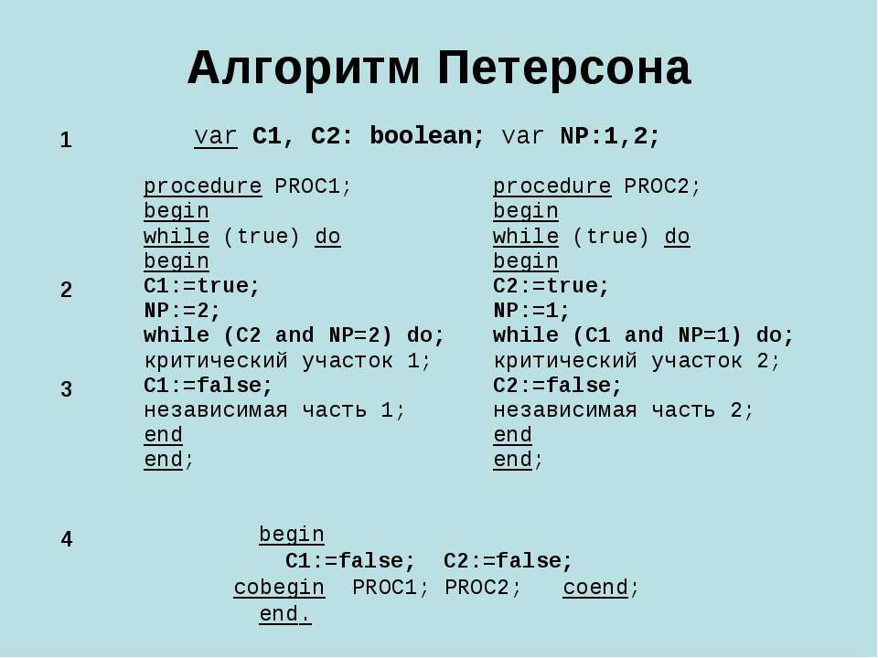 Алгоритм Петерсона var C1, C2: boolean; var NP:1,2; begin C1:=false; C2:=fals...