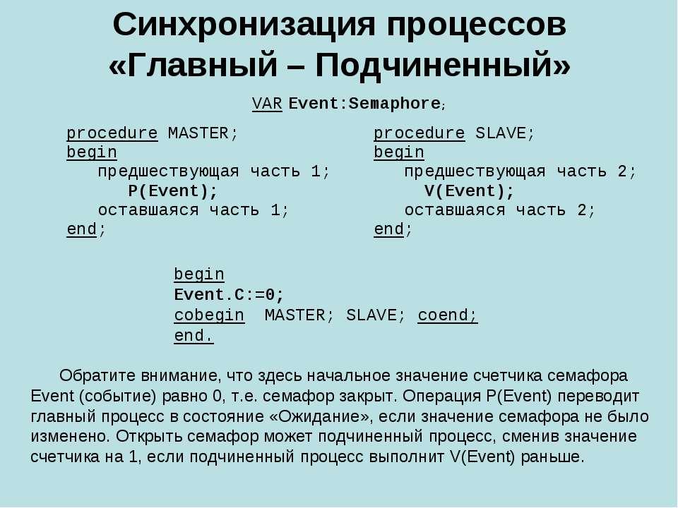 Синхронизация процессов «Главный – Подчиненный» VAR Event:Semaphore; begin Ev...