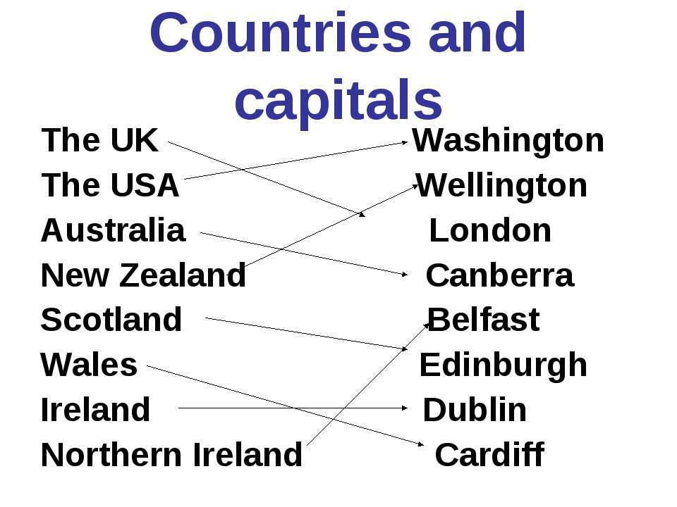 Countries and capitals The UK Washington The USA Wellington Australia London ...