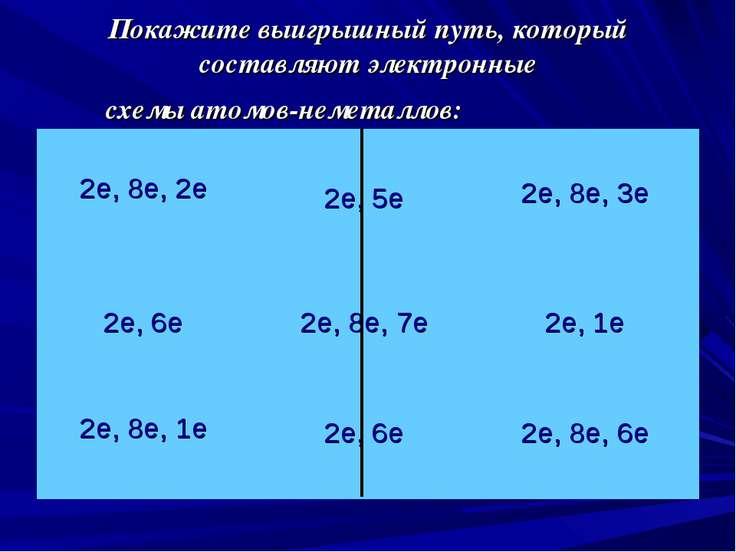 Покажите выигрышный путь, который составляют электронные схемы атомов-неметал...
