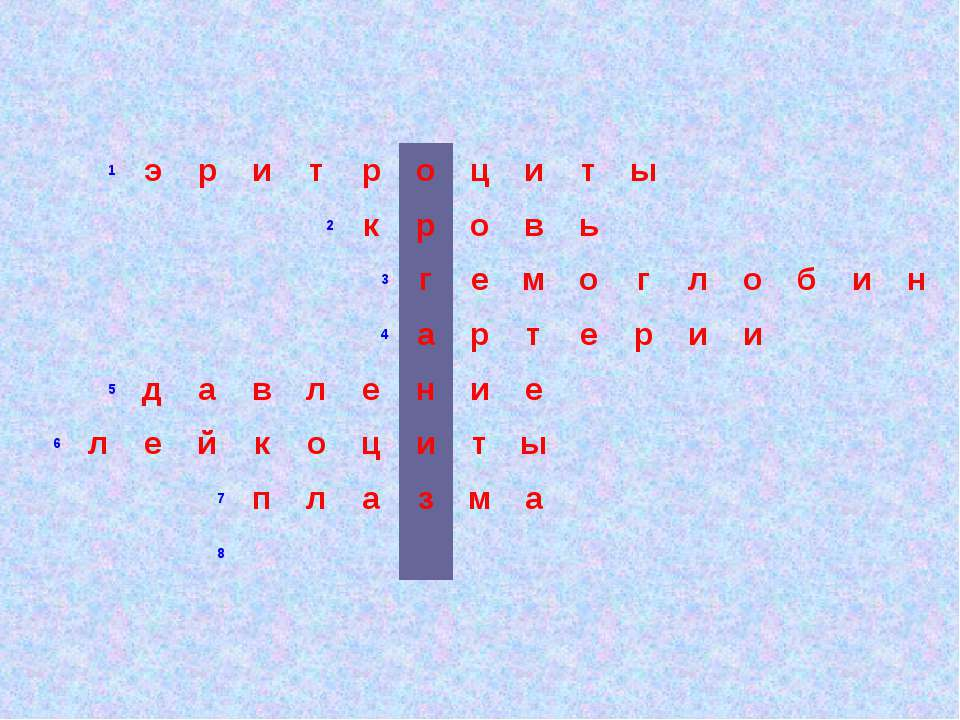 1 э р и т р о ц и т ы 2 к р о в ь 3 г е м о г л о б и н 4 а р т е р и и 5 д а...