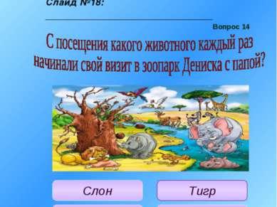 Учитель: Вопрос №14: «С посещения какого животного каждый раз начинали свой в...