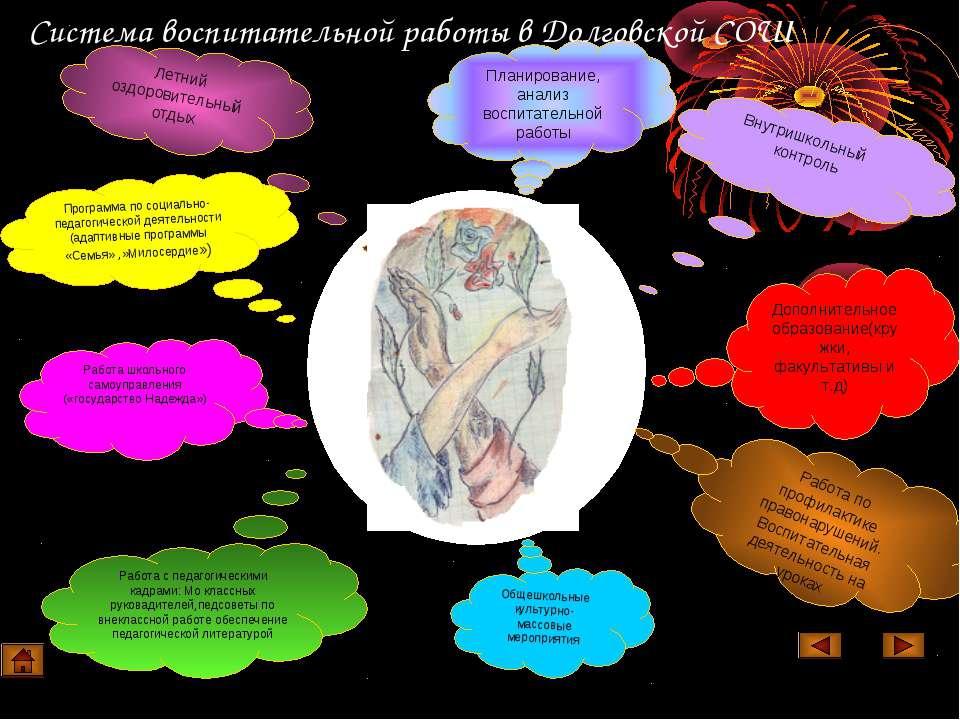 Летний оздоровительный отдых Работа с педагогическими кадрами: Мо классных ру...