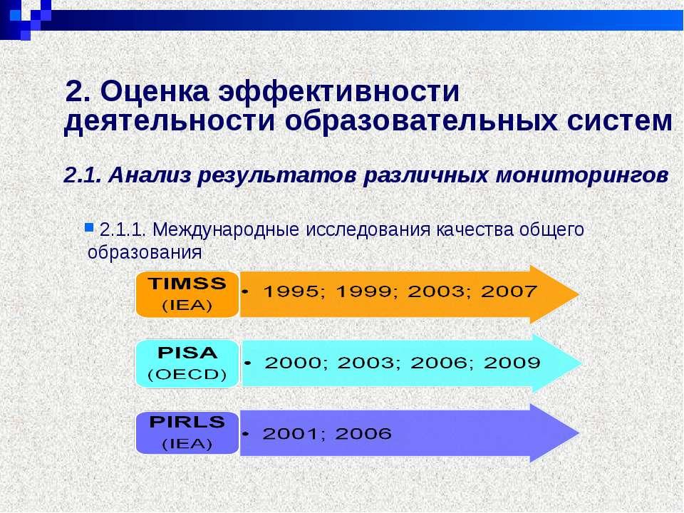 2. Оценка эффективности деятельности образовательных систем 2.1. Анализ резул...
