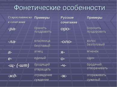 Фонетические особенности Старославянское сочетание Примеры Русское сочетание ...