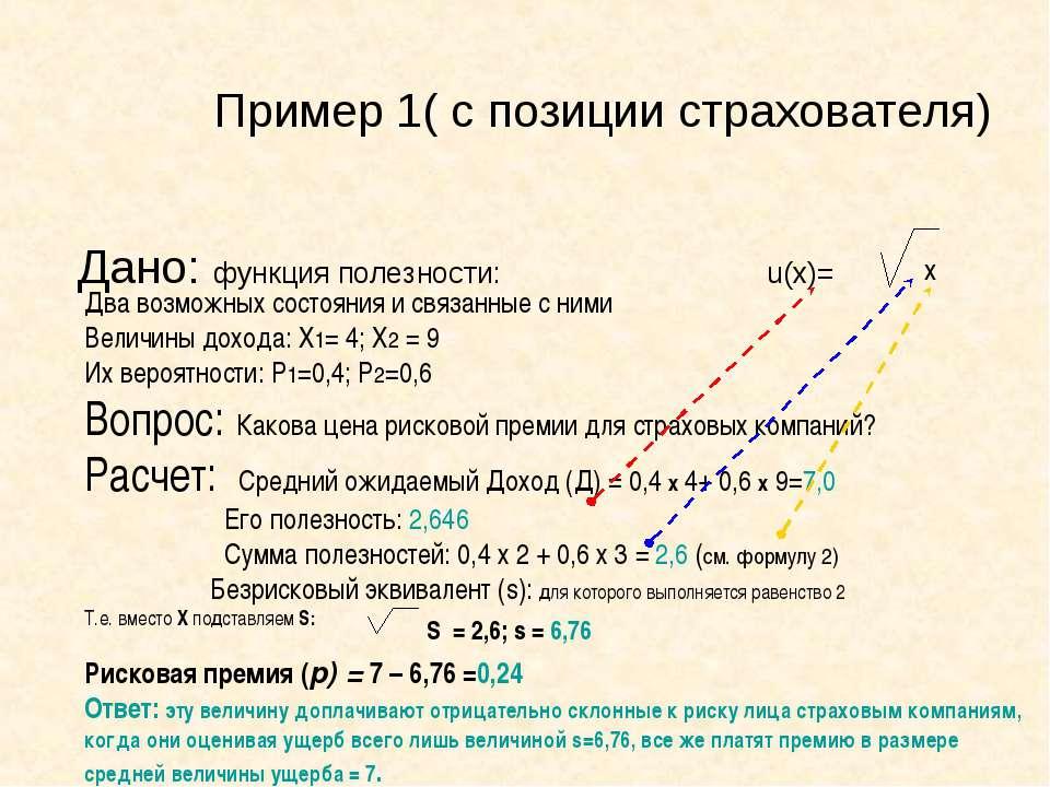 Пример 1( с позиции страхователя) Дано: функция полезности: u(x)= x Два возмо...