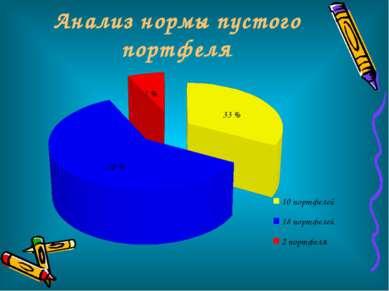 Анализ нормы пустого портфеля