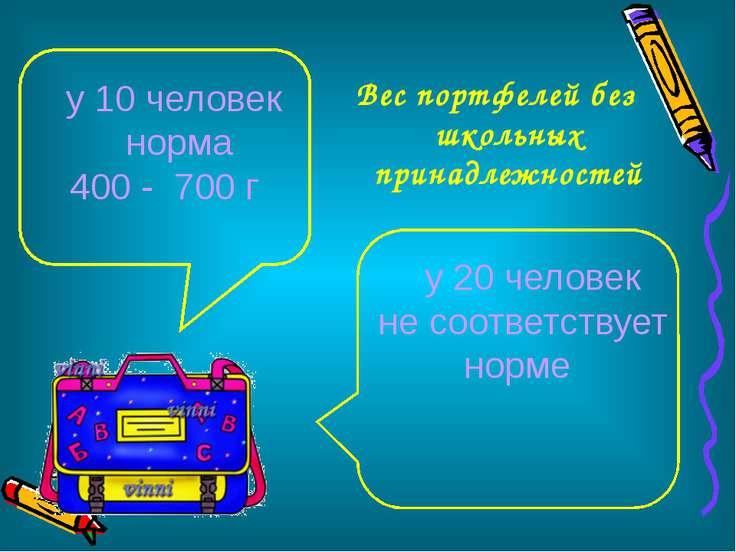 Вес портфелей без школьных принадлежностей у 10 человек норма 400 - 700 г у 2...