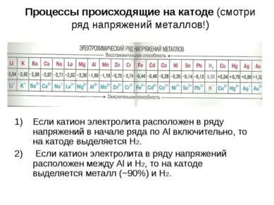 Процессы происходящие на катоде (смотри ряд напряжений металлов!) Если катион...