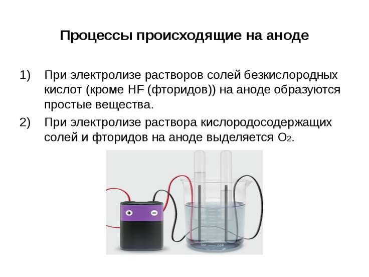 Процессы происходящие на аноде При электролизе растворов солей безкислородных...
