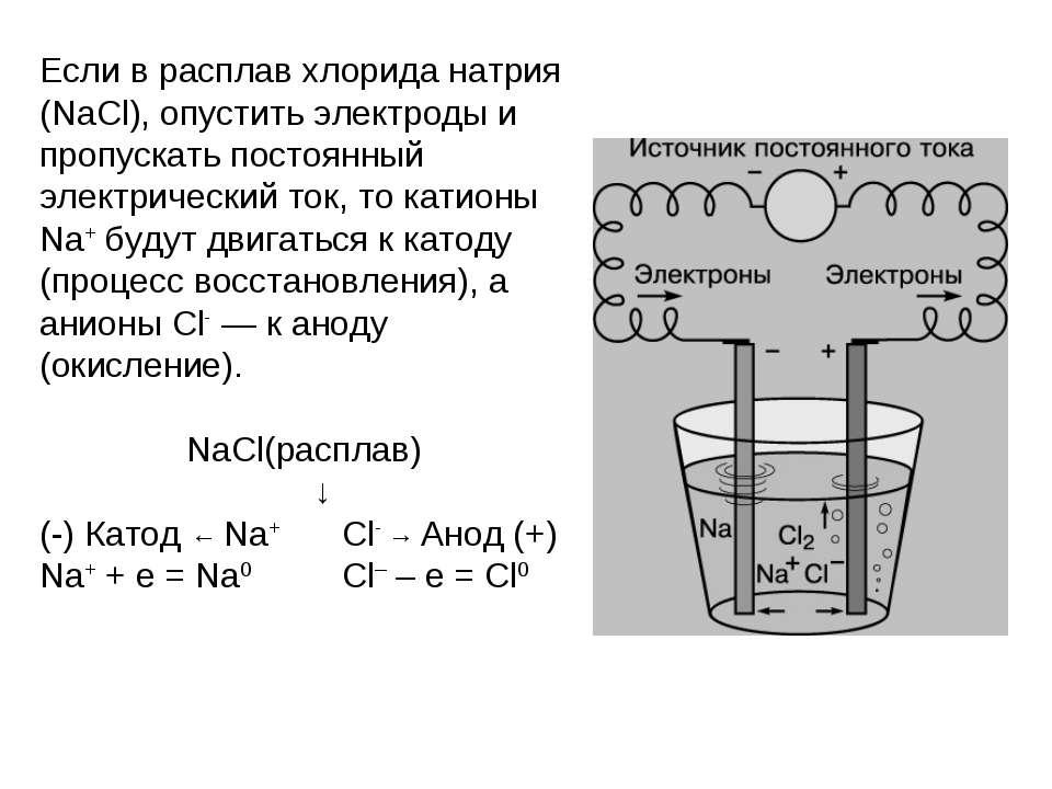 Если в расплав хлорида натрия (NaCl), опустить электроды и пропускать постоян...