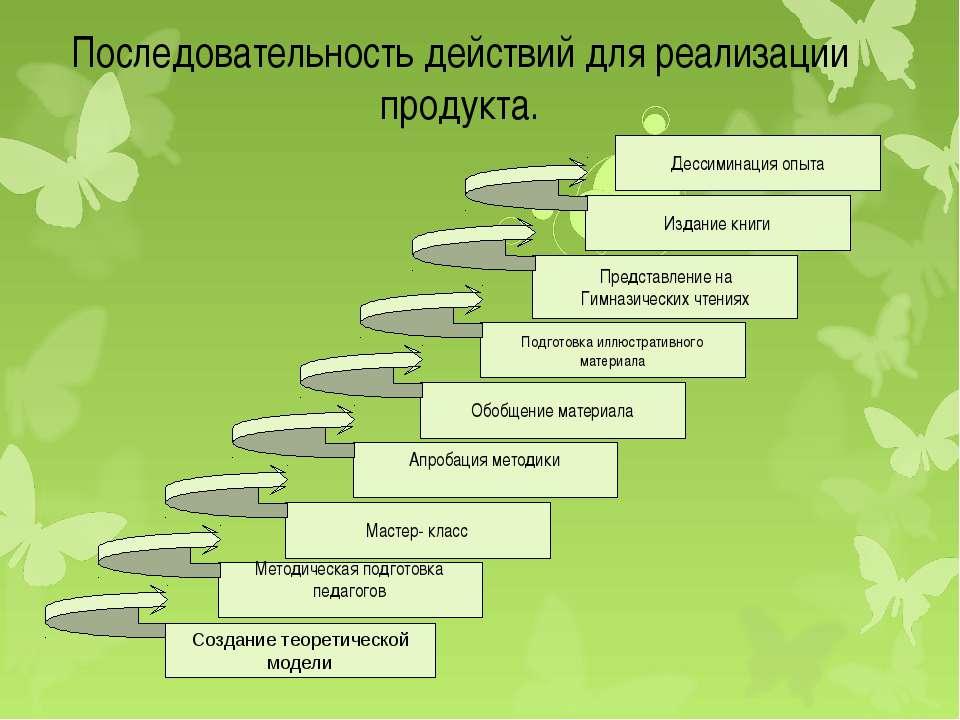 Дессиминация опыта Методическая подготовка педагогов Мастер- класс Апробация ...