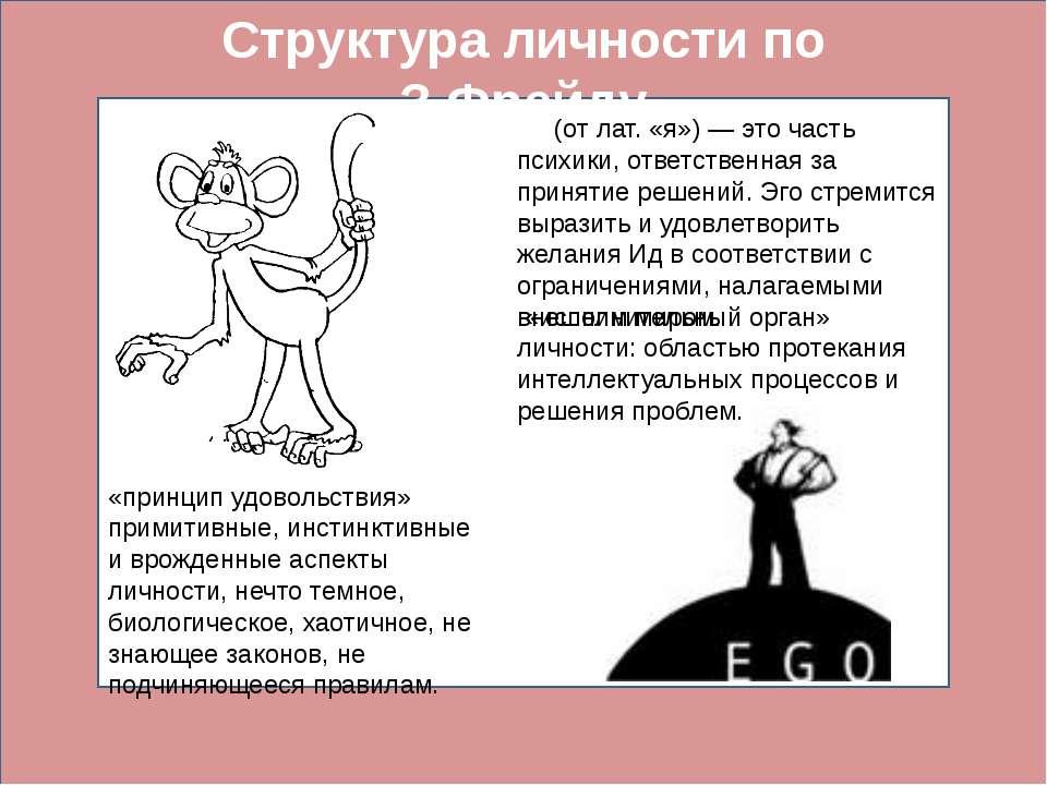 Структура личности по З.Фрейду «принцип удовольствия» примитивные, инстинктив...