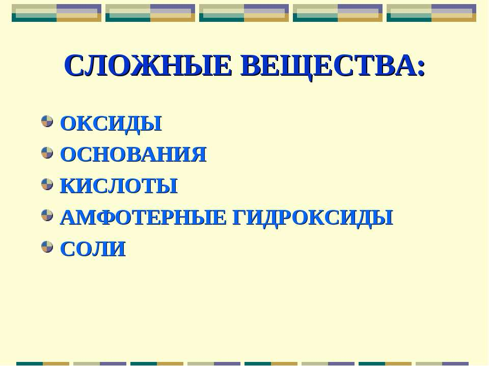 СЛОЖНЫЕ ВЕЩЕСТВА: ОКСИДЫ ОСНОВАНИЯ КИСЛОТЫ АМФОТЕРНЫЕ ГИДРОКСИДЫ СОЛИ