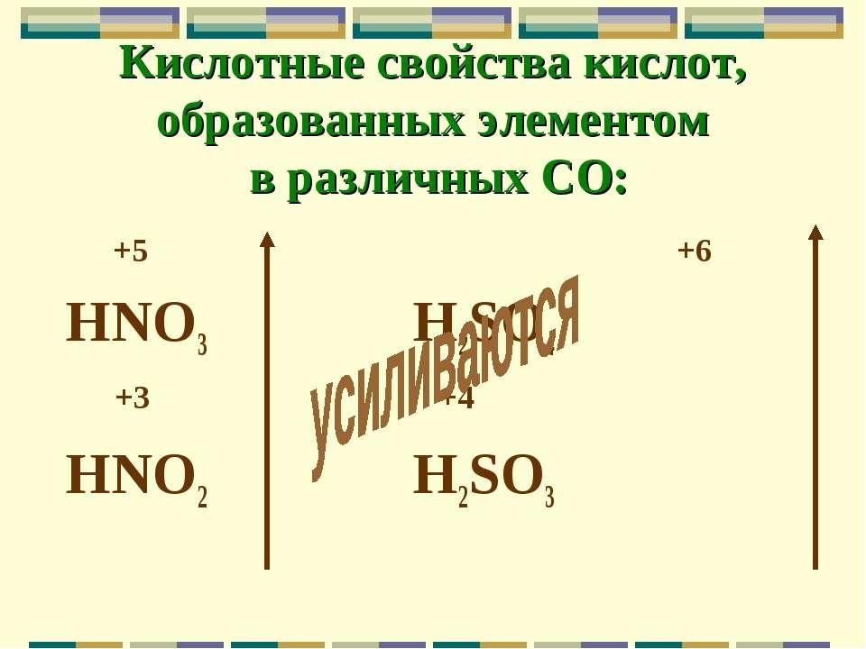 Кислотные свойства кислот, образованных элементом в различных СО: +5 +6 HNO3 ...