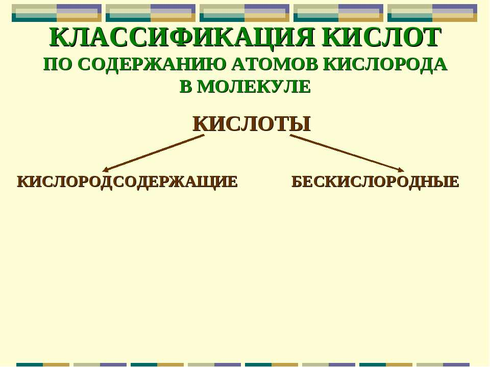 КЛАССИФИКАЦИЯ КИСЛОТ ПО СОДЕРЖАНИЮ АТОМОВ КИСЛОРОДА В МОЛЕКУЛЕ КИСЛОТЫ КИСЛОР...