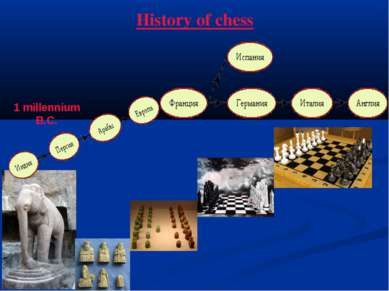 History of chess 1 millennium B.C.