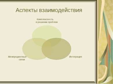 Аспекты взаимодействия