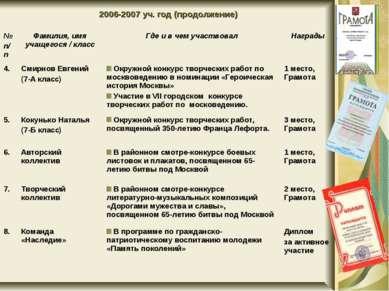 2006-2007 уч. год (продолжение)