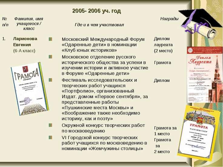 2005- 2006 уч. год