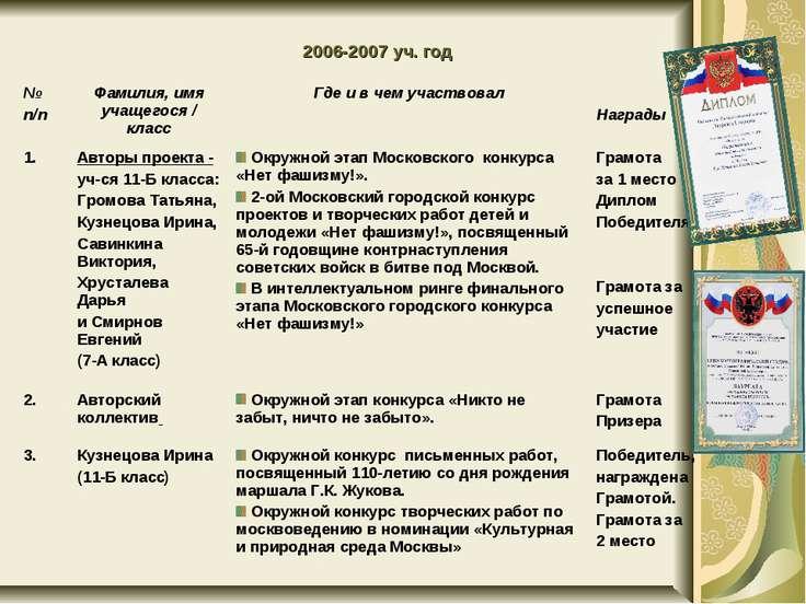 2006-2007 уч. год