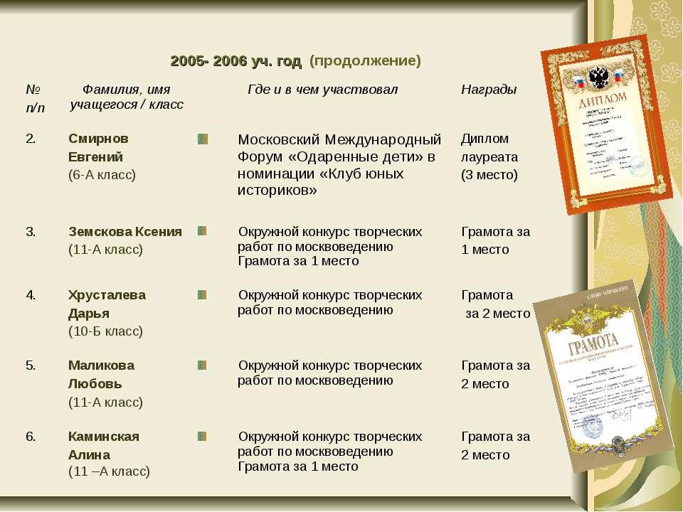 2005- 2006 уч. год (продолжение)