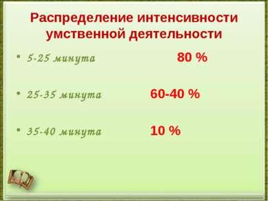 Распределение интенсивности умственной деятельности 5-25 минута 80 % 25-35 ми...