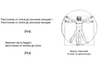 Маркус Виртувий 10 книг об архитектуре Расстояние от плеча до кончиков пальце...