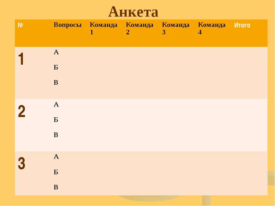 Анкета № Вопросы Команда 1 Команда 2 Команда 3 Команда 4 Итого 1 А Б В 2 А Б ...