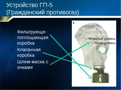 Устройство ГП-5 (Гражданский противогаз) Фильтрующе-поглощающая коробка Клапа...