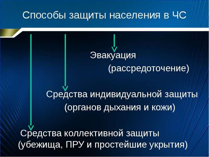 Способы защиты населения в ЧС Эвакуация (рассредоточение) Средства индивидуал...