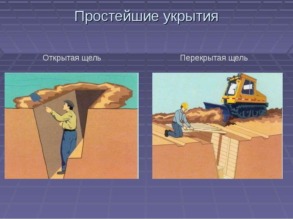 Простейшие укрытия Открытая щель Перекрытая щель