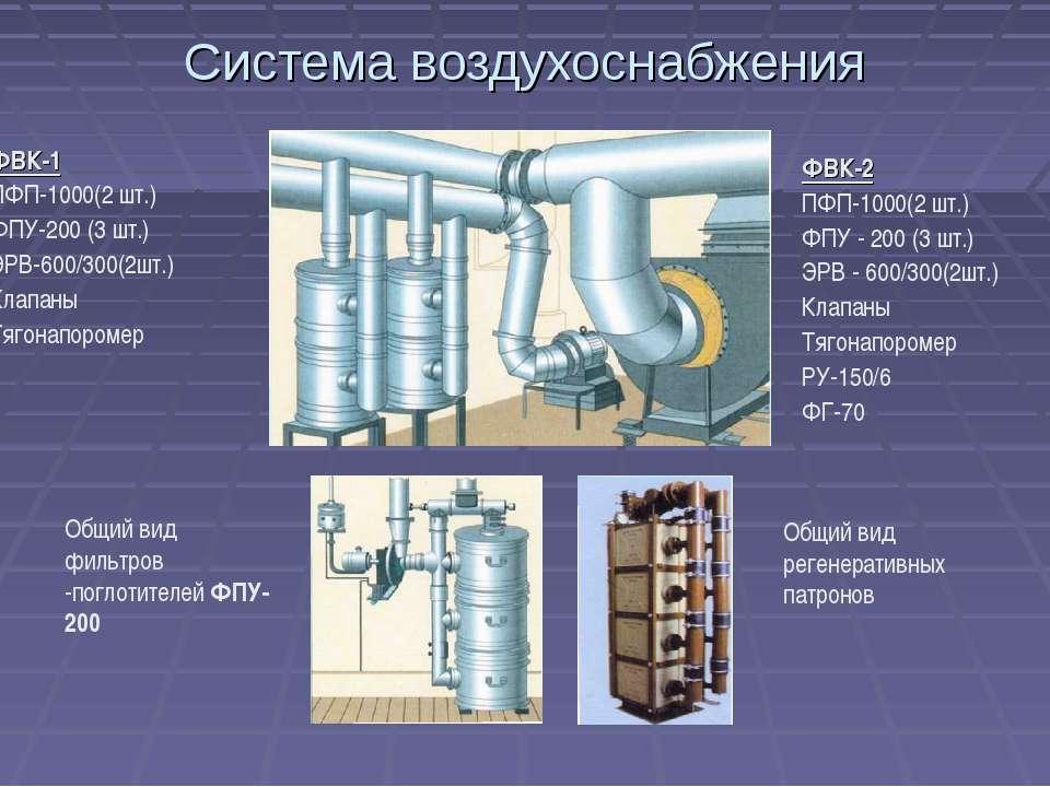 Система воздухоснабжения ФВК-1 ПФП-1000(2 шт.) ФПУ-200 (3 шт.) ЭРВ-600/300(2ш...