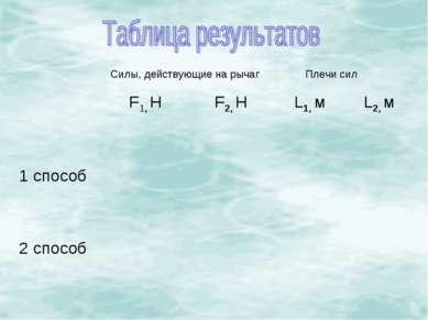 Силы, действующие на рычаг Плечи сил F1, Н F2, Н L1, м L2, м 1 способ 2 способ